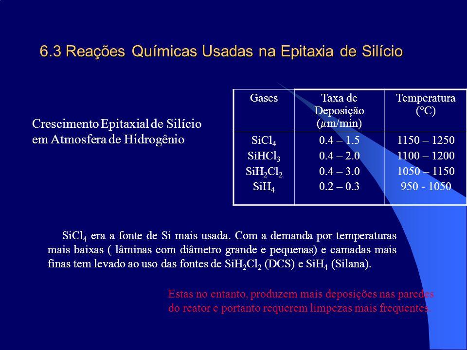 6.3 Reações Químicas Usadas na Epitaxia de Silício