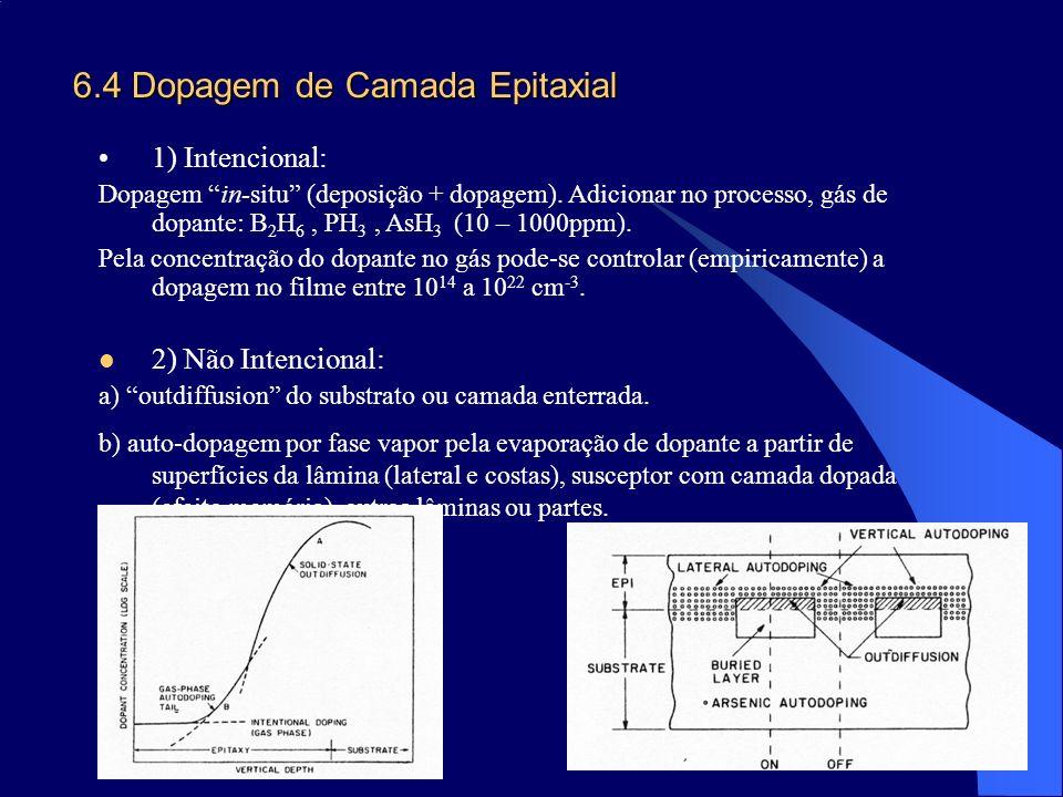 6.4 Dopagem de Camada Epitaxial