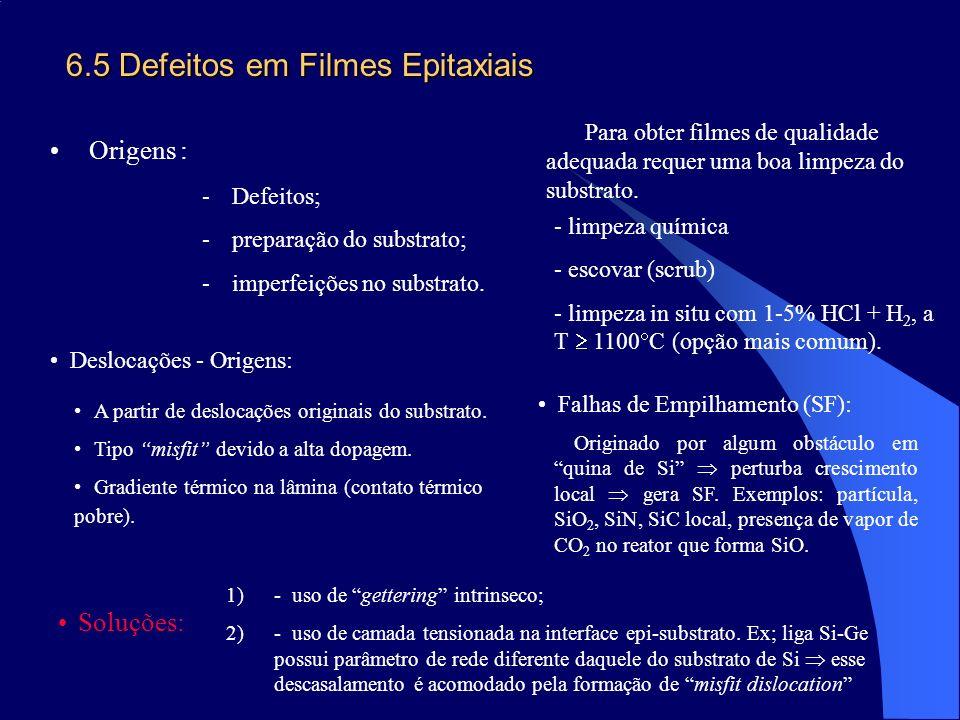 6.5 Defeitos em Filmes Epitaxiais
