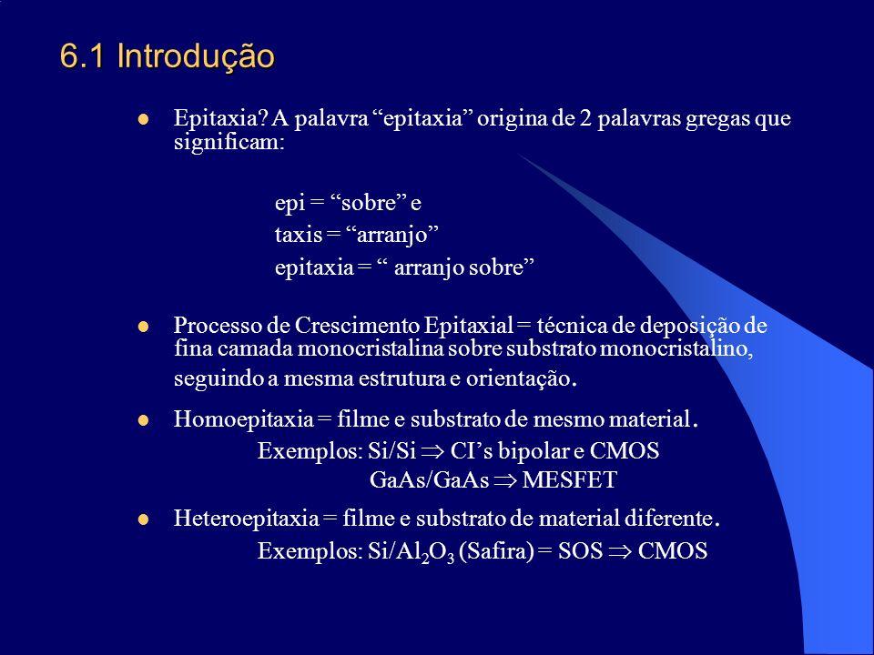 6.1 Introdução Epitaxia A palavra epitaxia origina de 2 palavras gregas que significam: epi = sobre e.