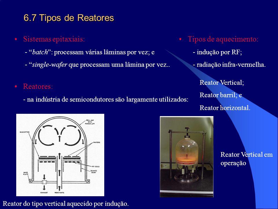 6.7 Tipos de Reatores Sistemas epitaxiais: Tipos de aquecimento: