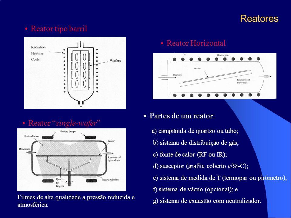 Reatores Reator tipo barril Reator Horizontal Partes de um reator: