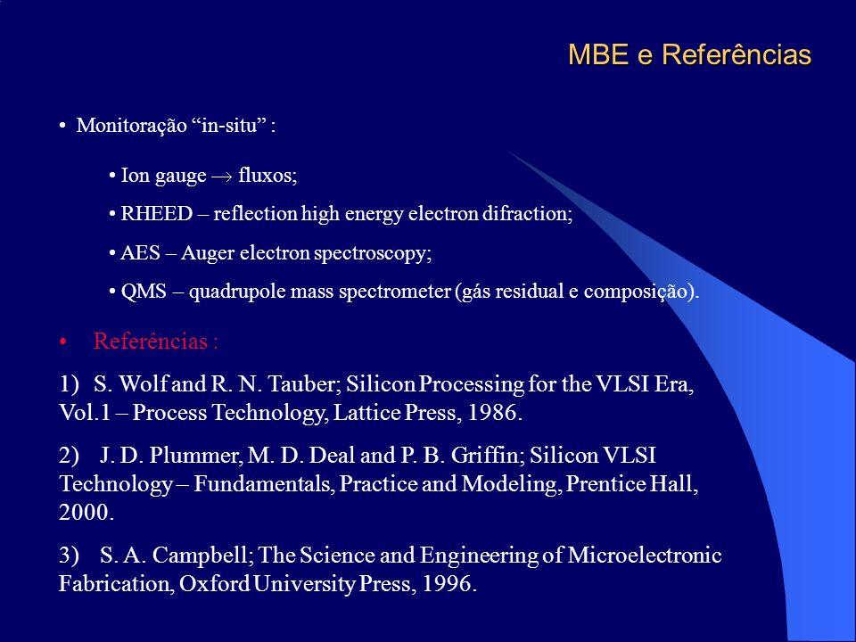 MBE e Referências Referências :