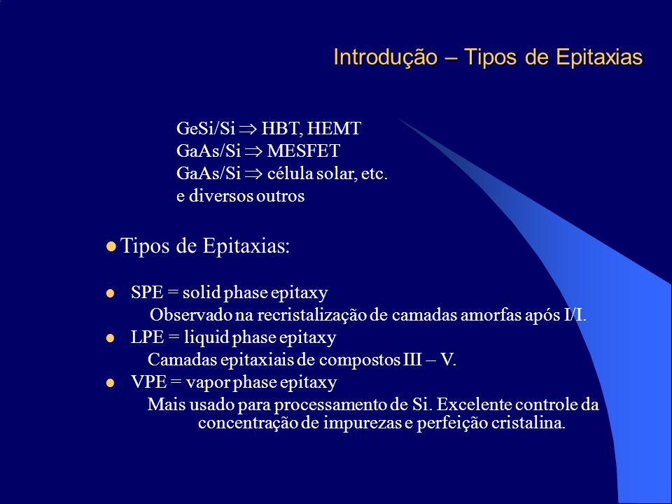 Introdução – Tipos de Epitaxias