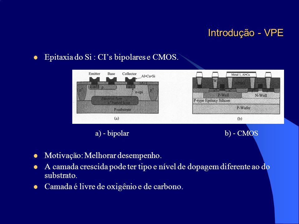 Introdução - VPE Epitaxia do Si : CI's bipolares e CMOS.