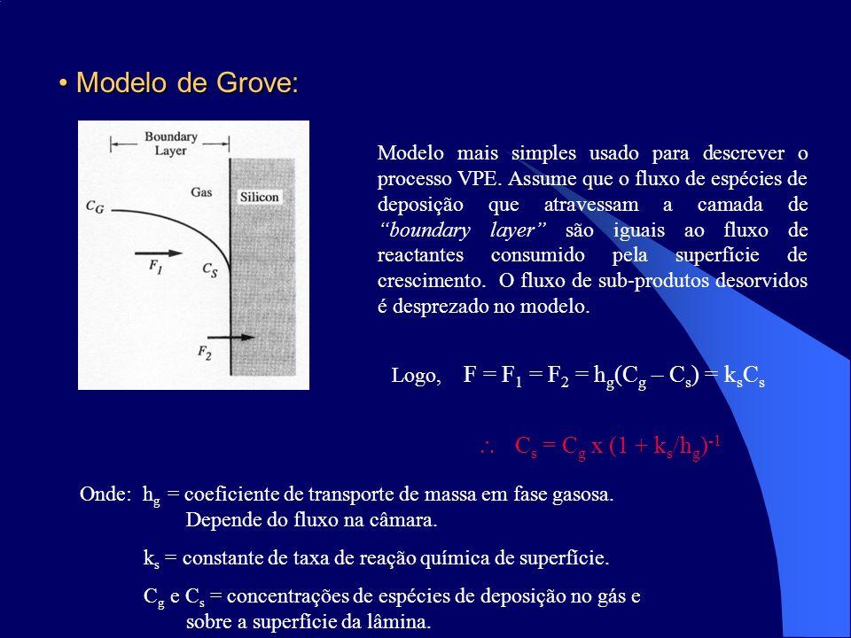 Modelo de Grove:  Cs = Cg x (1 + ks/hg)-1