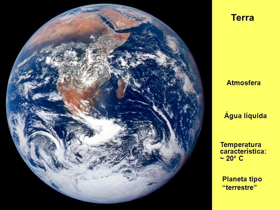 Terra Atmosfera Água líquida Temperatura característica: ~ 20° C