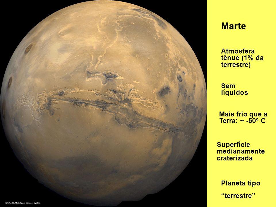 Marte Atmosfera tênue (1% da terrestre) Sem líquidos