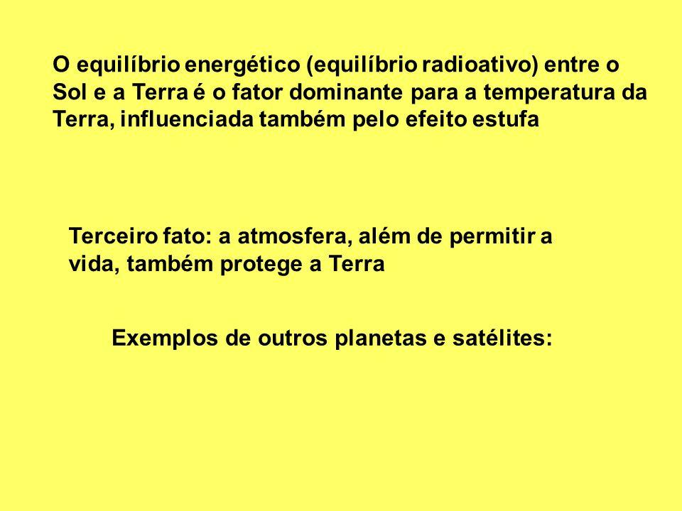 O equilíbrio energético (equilíbrio radioativo) entre o Sol e a Terra é o fator dominante para a temperatura da Terra, influenciada também pelo efeito estufa
