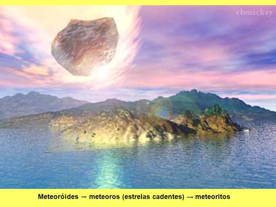 Meteoróides → meteoros (estrelas cadentes) → meteoritos