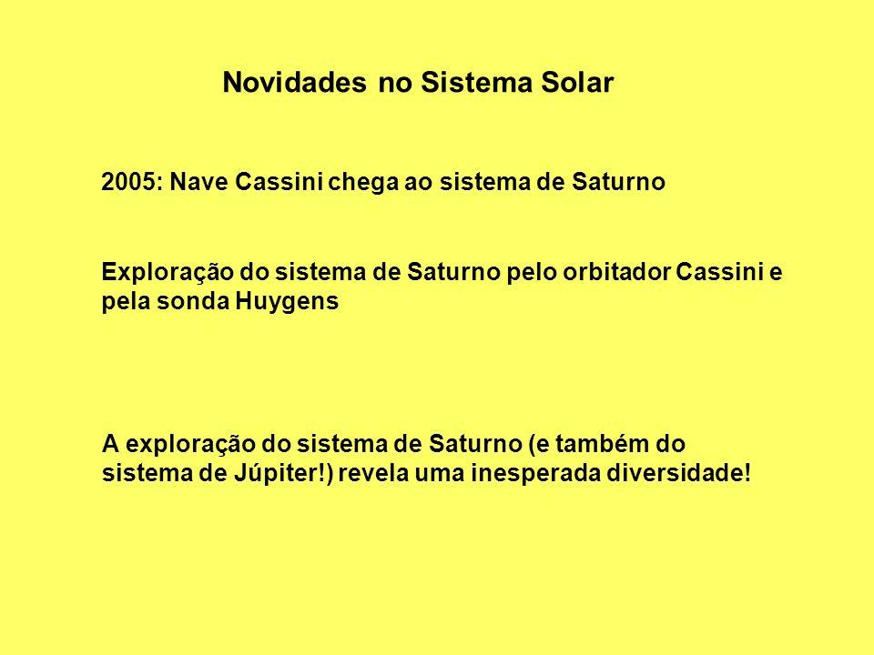 Novidades no Sistema Solar