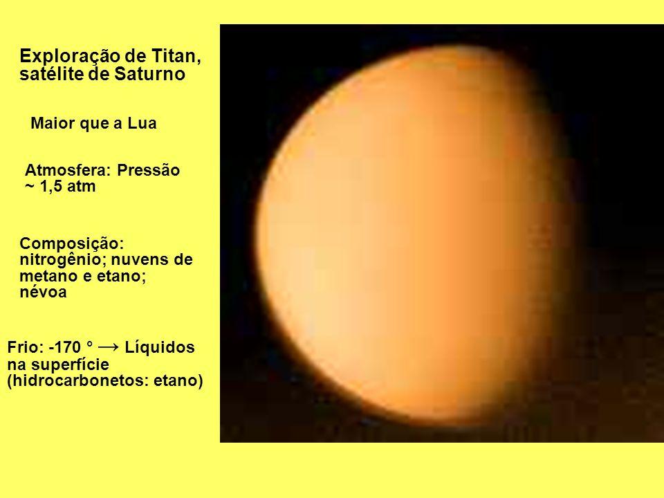 Exploração de Titan, satélite de Saturno