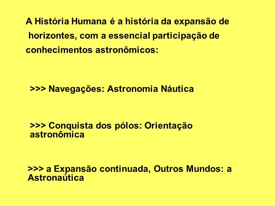 A História Humana é a história da expansão de