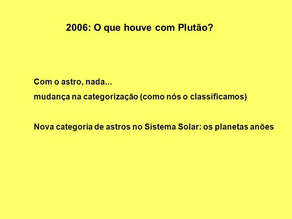 2006: O que houve com Plutão Com o astro, nada...