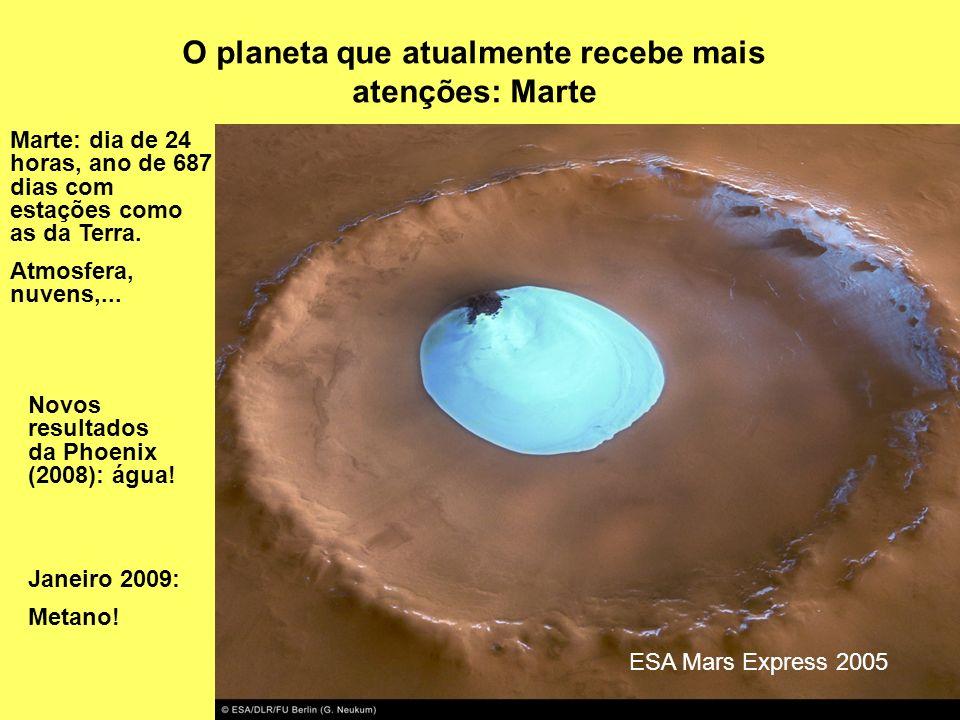 O planeta que atualmente recebe mais atenções: Marte