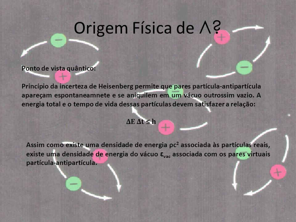 Origem Física de Λ Ponto de vista quântico: