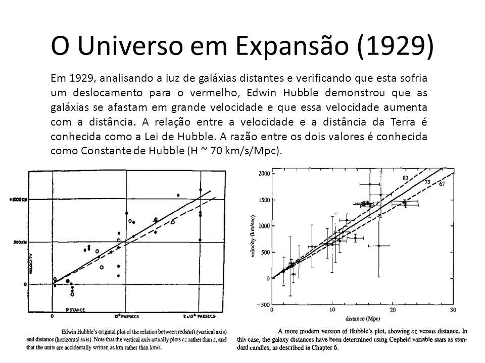 O Universo em Expansão (1929)