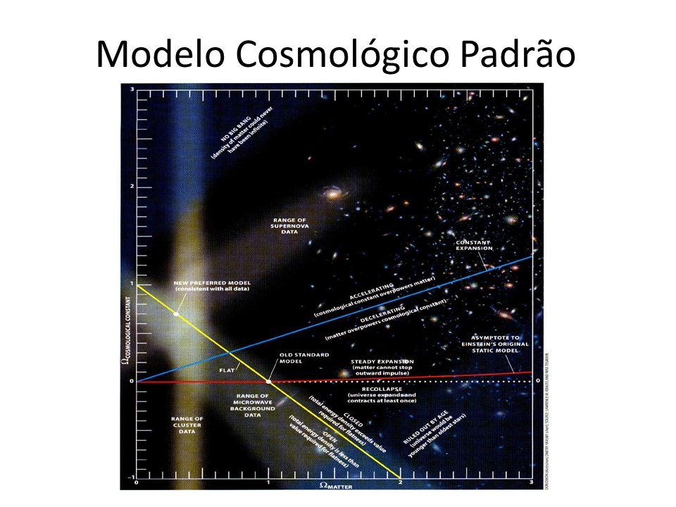 Modelo Cosmológico Padrão