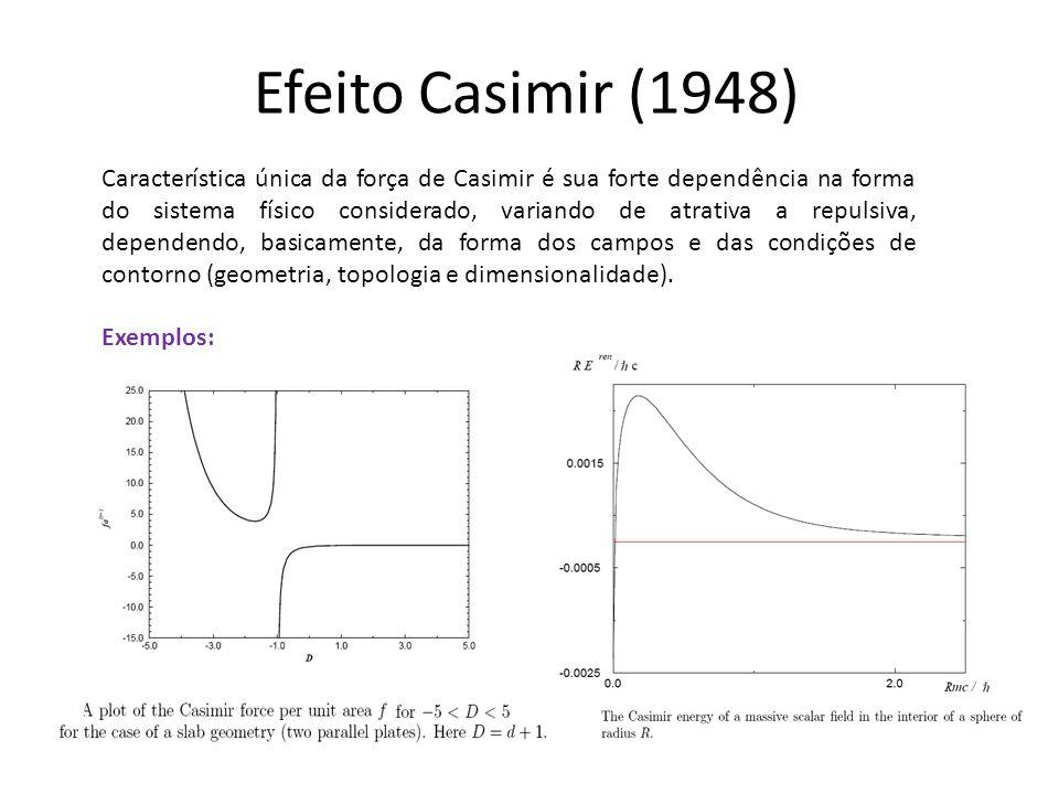 Efeito Casimir (1948)