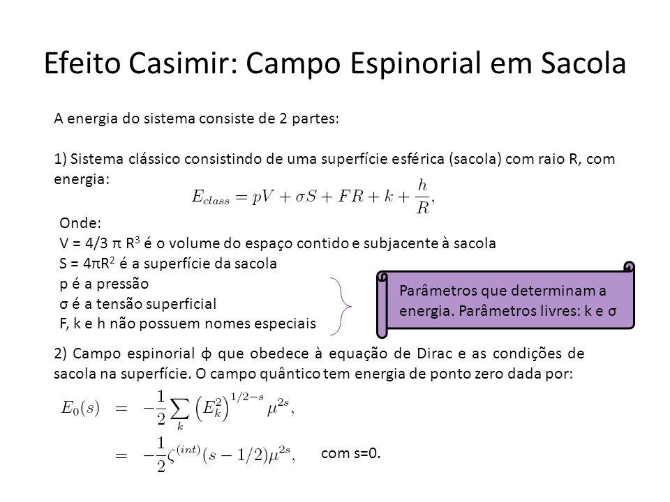 Efeito Casimir: Campo Espinorial em Sacola