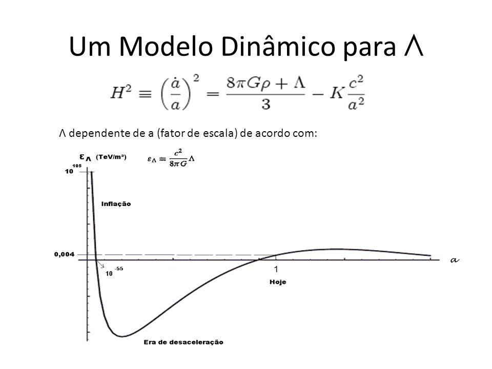 Um Modelo Dinâmico para Λ