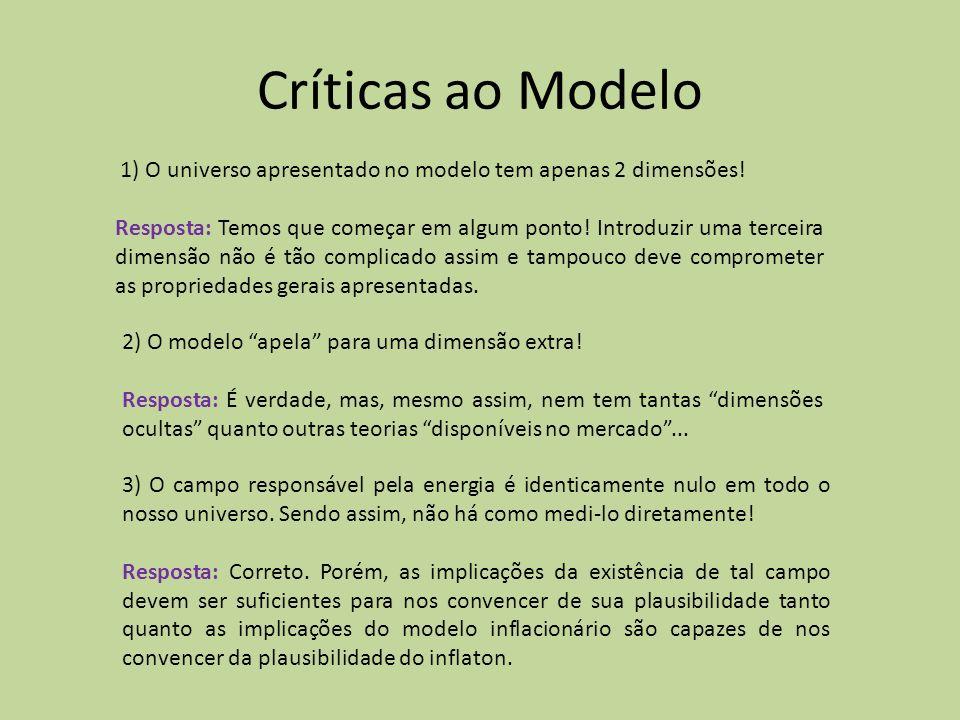 Críticas ao Modelo 1) O universo apresentado no modelo tem apenas 2 dimensões!
