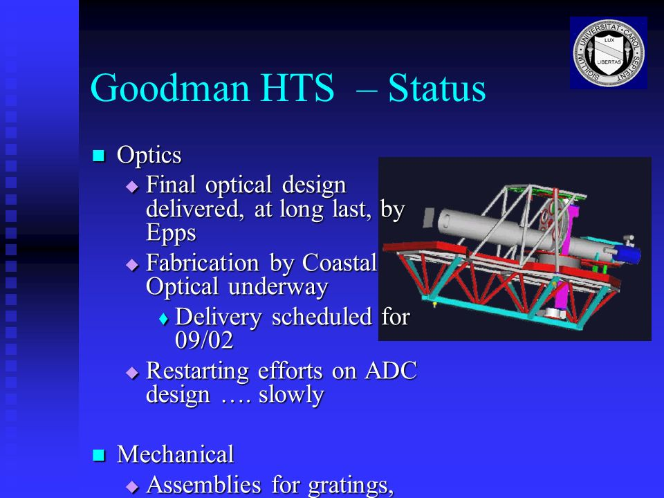 Goodman HTS – Status Optics