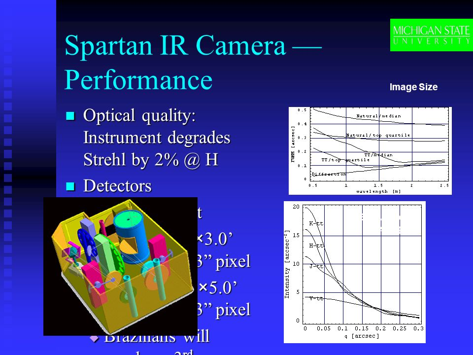 Spartan IR Camera — Performance