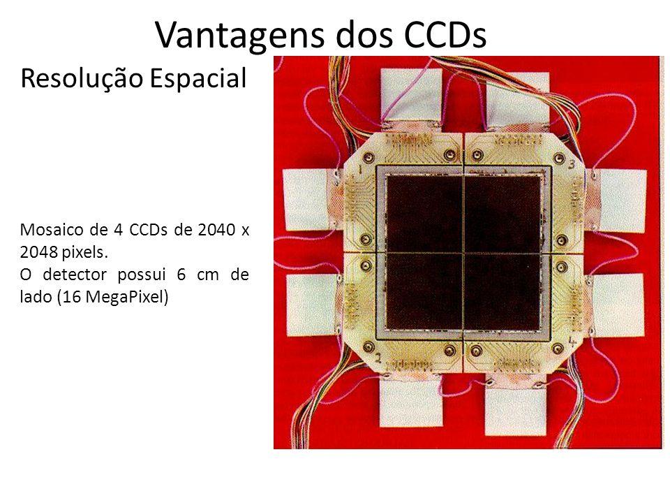 Vantagens dos CCDs Resolução Espacial