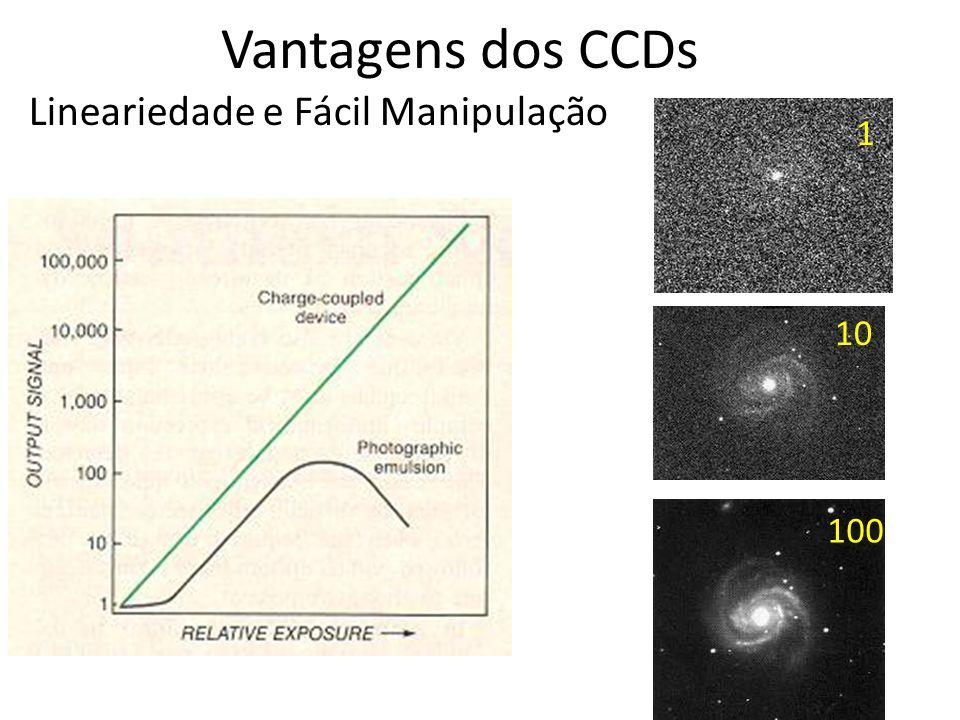 Vantagens dos CCDs Lineariedade e Fácil Manipulação 1 10 100