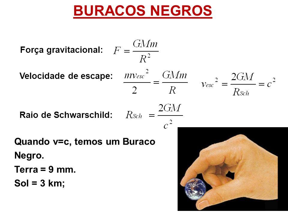 BURACOS NEGROS Força gravitacional: Quando v=c, temos um Buraco Negro.