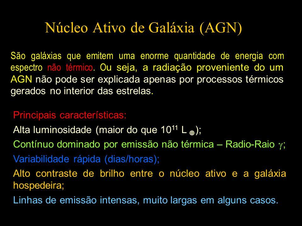 Núcleo Ativo de Galáxia (AGN)