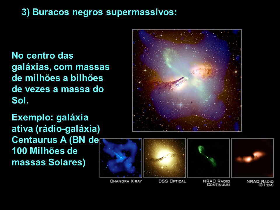 3) Buracos negros supermassivos: