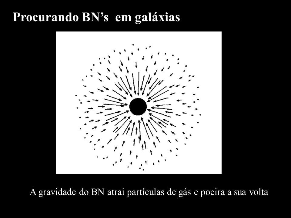 Procurando BN's em galáxias