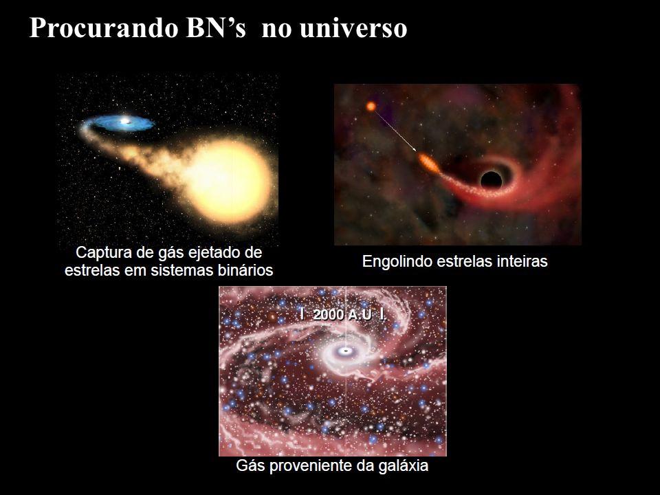 Procurando BN's no universo