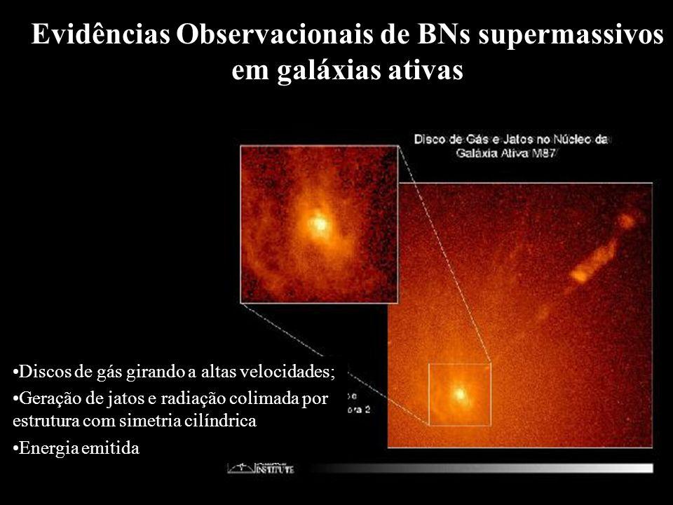 Evidências Observacionais de BNs supermassivos em galáxias ativas