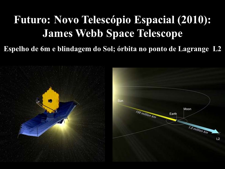 Futuro: Novo Telescópio Espacial (2010): James Webb Space Telescope