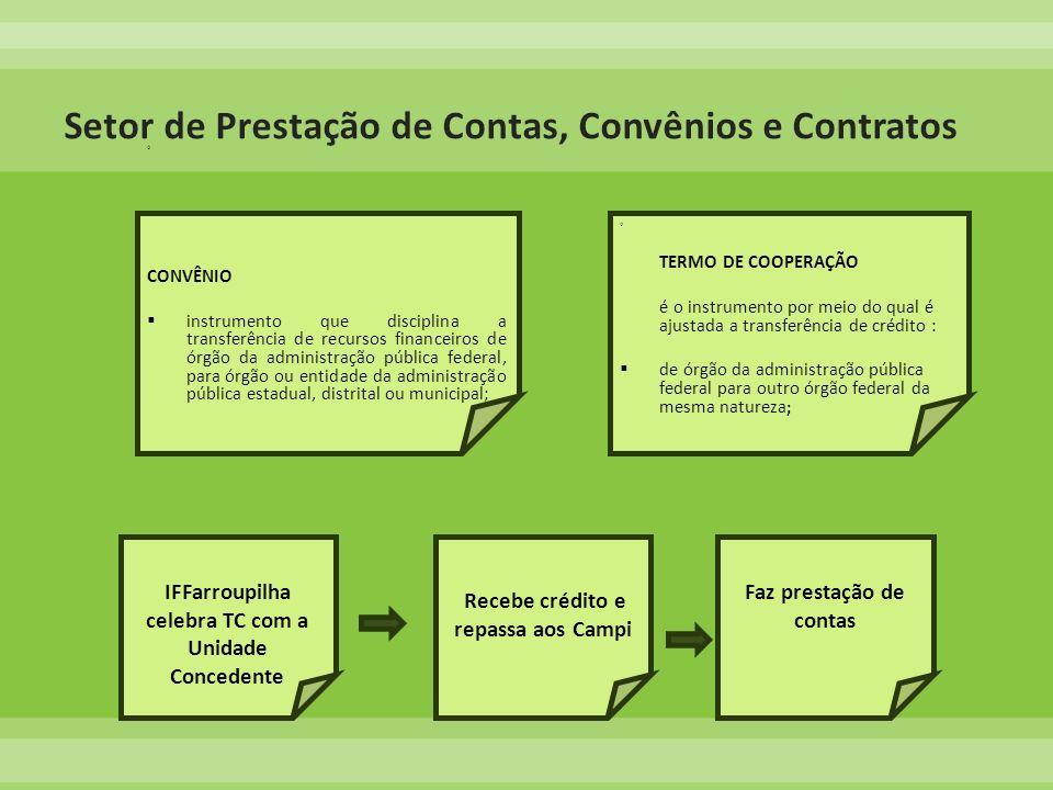 Setor de Prestação de Contas, Convênios e Contratos