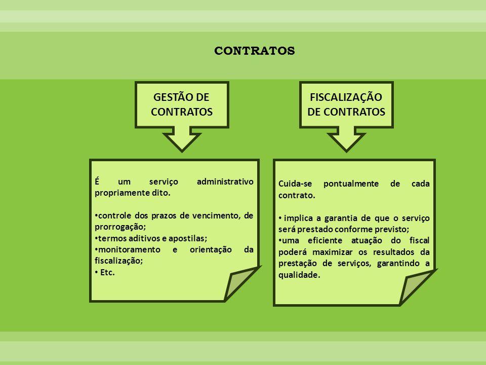 FISCALIZAÇÃO DE CONTRATOS