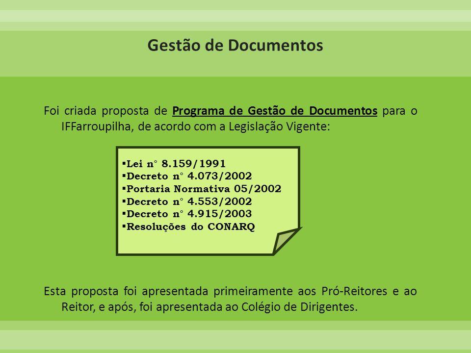 Gestão de Documentos Foi criada proposta de Programa de Gestão de Documentos para o IFFarroupilha, de acordo com a Legislação Vigente: