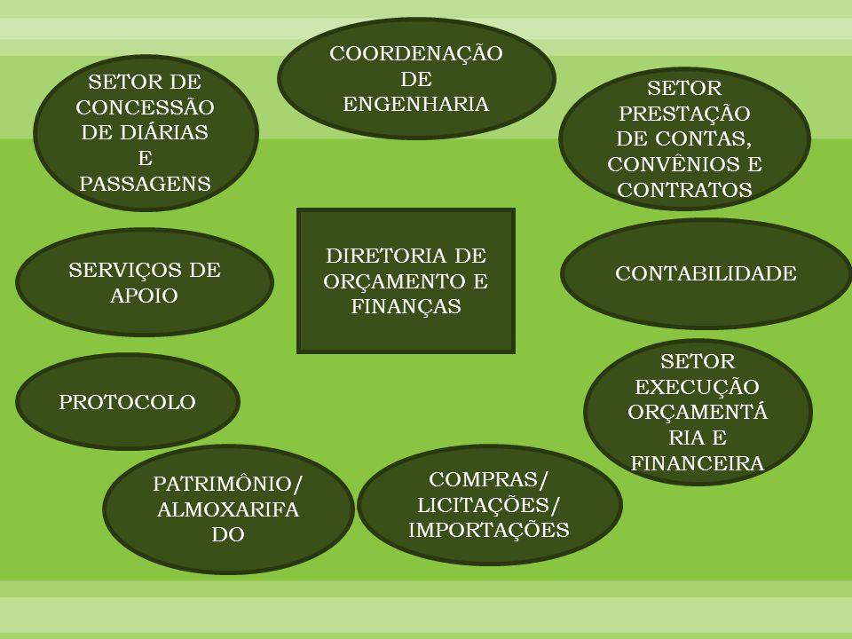 COORDENAÇÃO DE ENGENHARIA