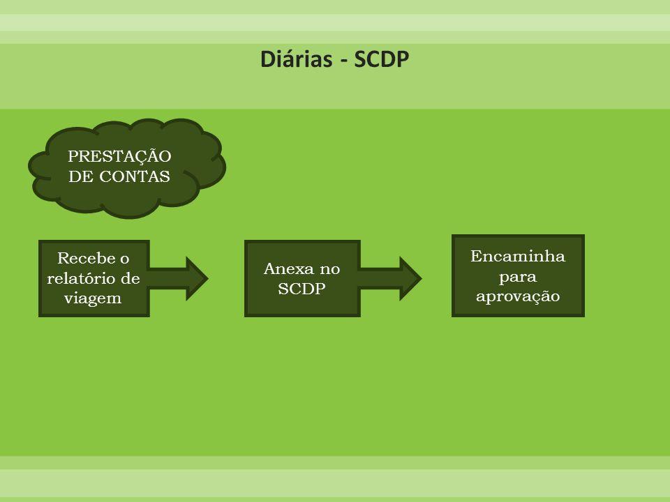 Diárias - SCDP PRESTAÇÃO DE CONTAS Encaminha para aprovação