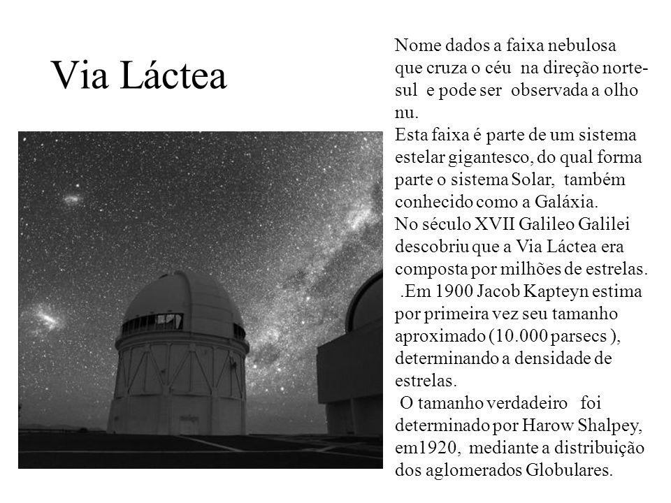 Via Láctea Nome dados a faixa nebulosa