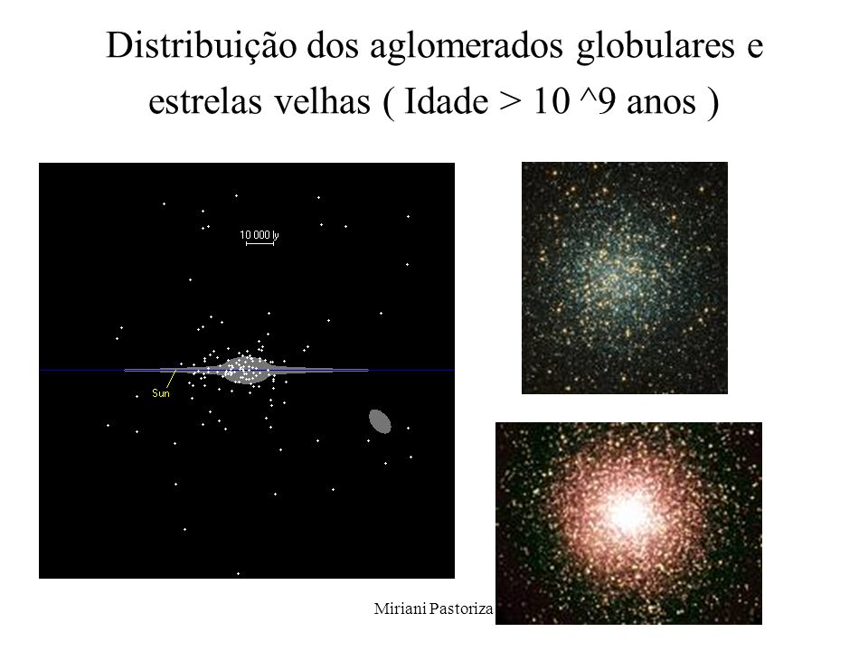 Distribuição dos aglomerados globulares e estrelas velhas ( Idade > 10 ^9 anos )
