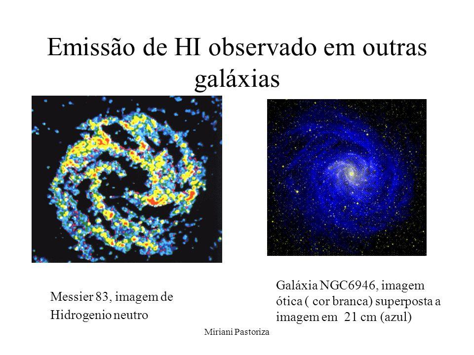 Emissão de HI observado em outras galáxias