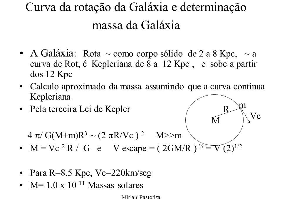 Curva da rotação da Galáxia e determinação massa da Galáxia