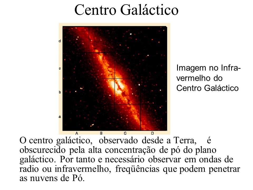 Centro GalácticoImagem no Infra-vermelho do Centro Galáctico.