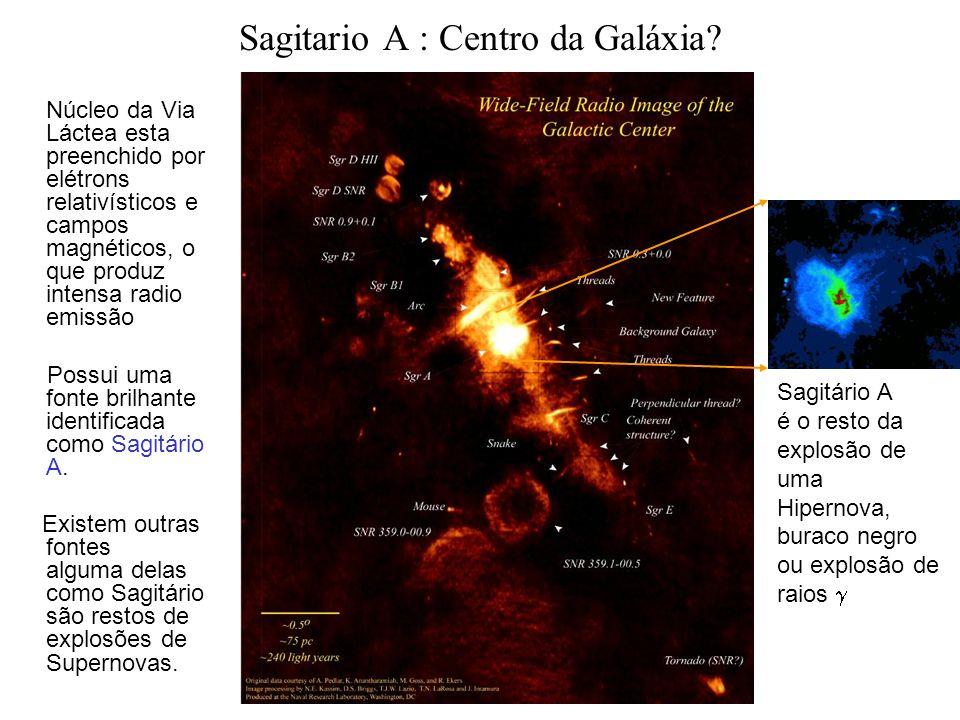 Sagitario A : Centro da Galáxia