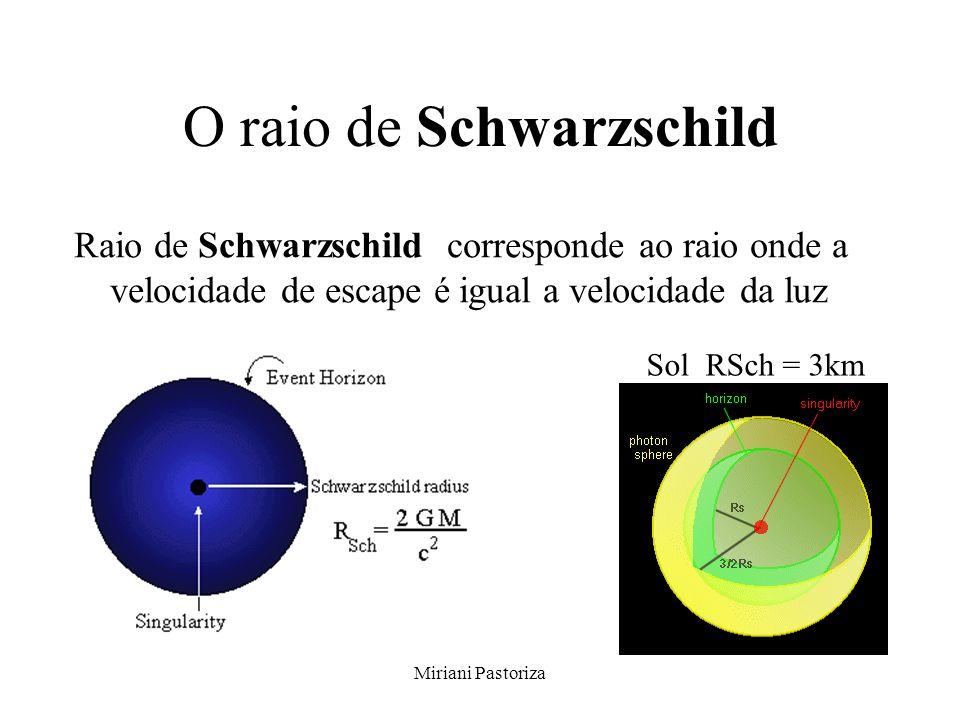 O raio de Schwarzschild
