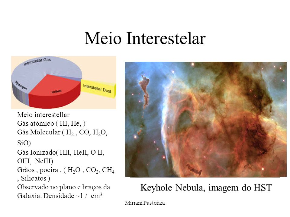 Meio Interestelar Keyhole Nebula, imagem do HST Meio interestellar